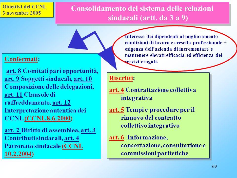 Consolidamento del sistema delle relazioni sindacali (artt. da 3 a 9)