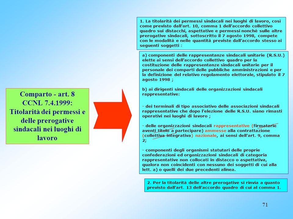 1. La titolarità dei permessi sindacali nei luoghi di lavoro, così come previsto dall art. 10, comma 1 dell accordo collettivo quadro sui distacchi, aspettative e permessi nonché sulle altre prerogative sindacali, sottoscritto il 7 agosto 1998, compete con le modalità e nelle quantità previste dall accordo stesso ai seguenti soggetti :