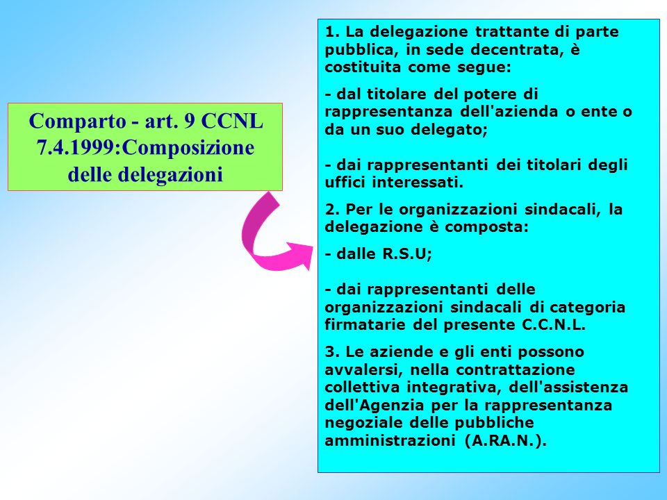 Comparto - art. 9 CCNL 7.4.1999:Composizione delle delegazioni