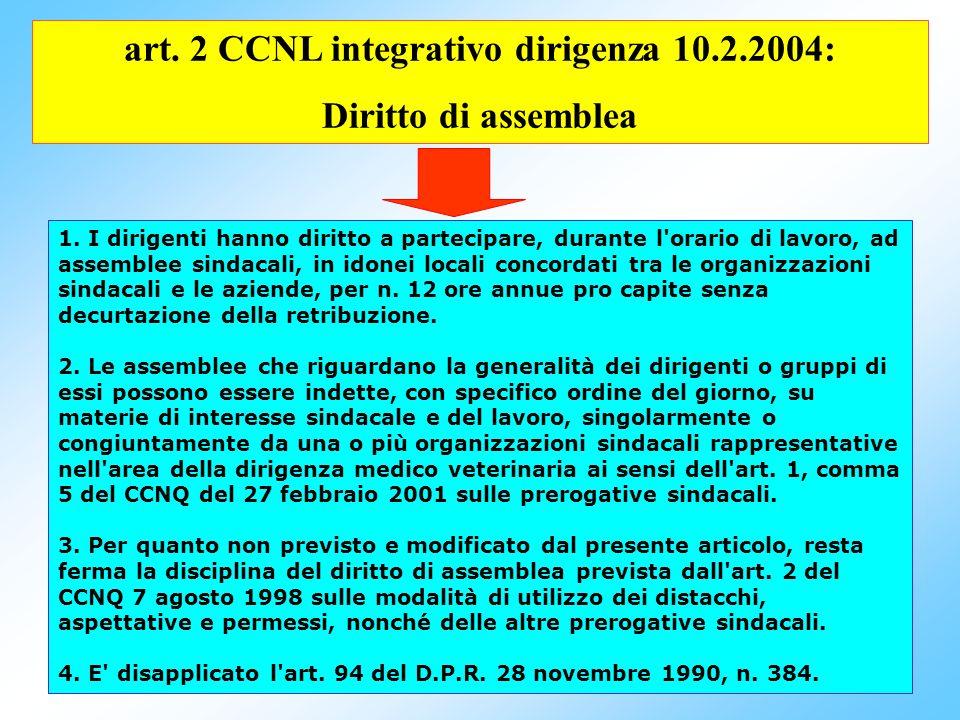art. 2 CCNL integrativo dirigenza 10.2.2004: