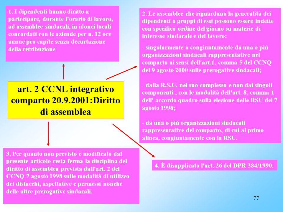 art. 2 CCNL integrativo comparto 20.9.2001:Diritto di assemblea