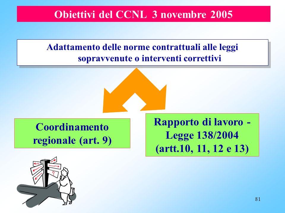 Obiettivi del CCNL 3 novembre 2005