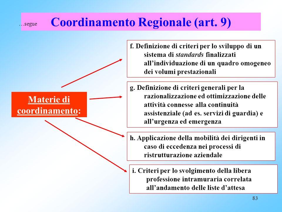 Coordinamento Regionale (art. 9) Materie di coordinamento: