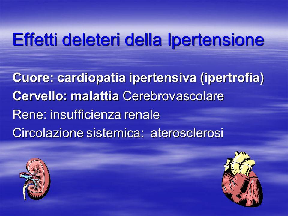 Effetti deleteri della Ipertensione