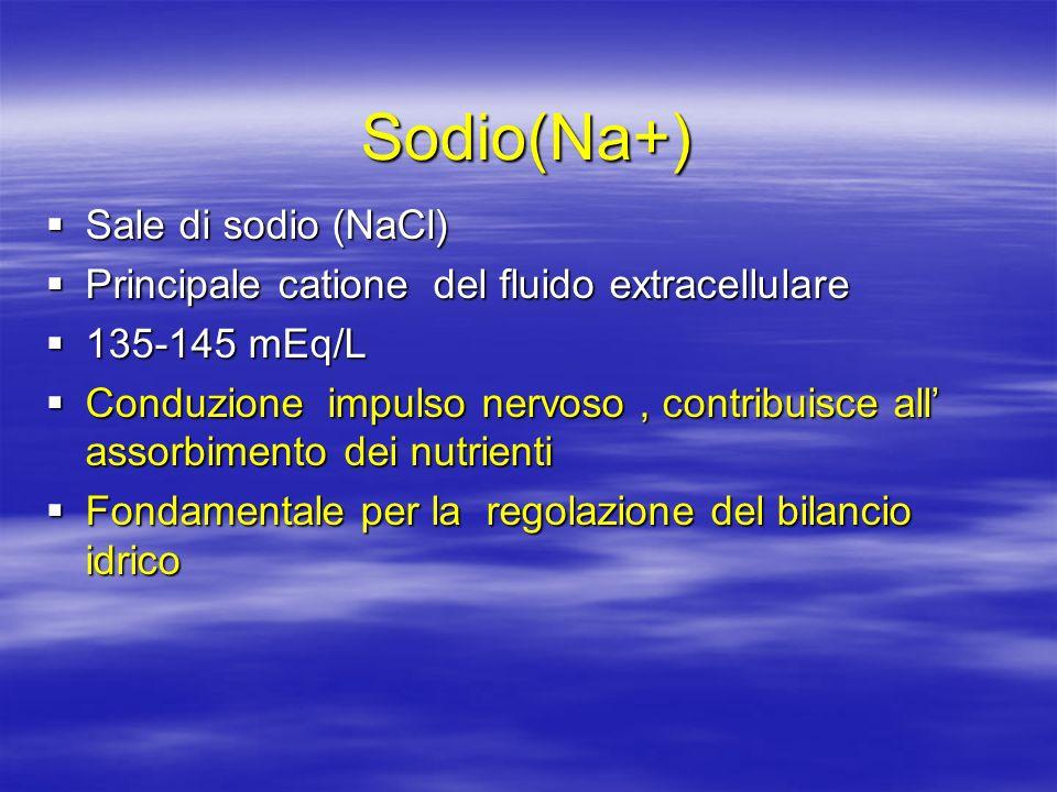 Sodio(Na+) Sale di sodio (NaCl)