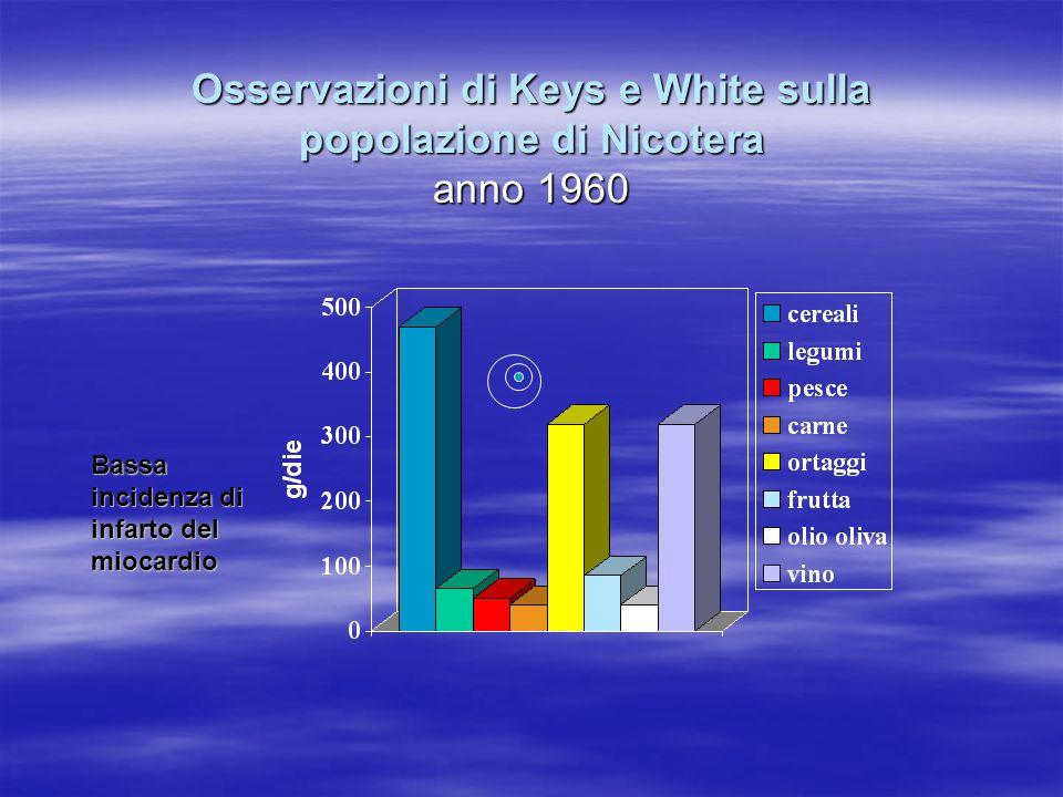 Osservazioni di Keys e White sulla popolazione di Nicotera anno 1960