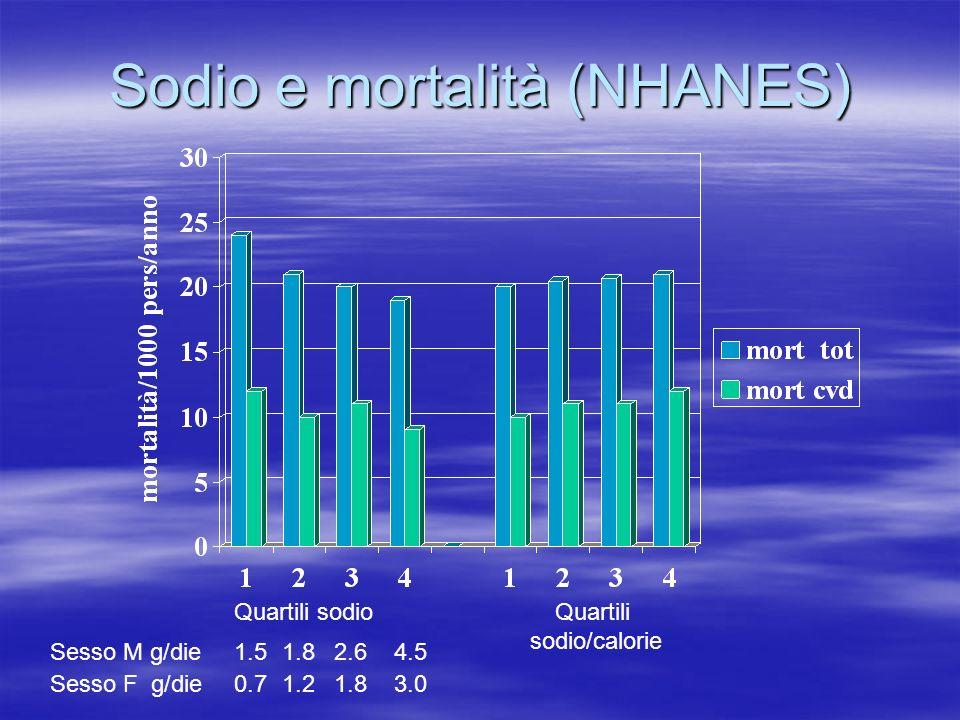 Sodio e mortalità (NHANES)