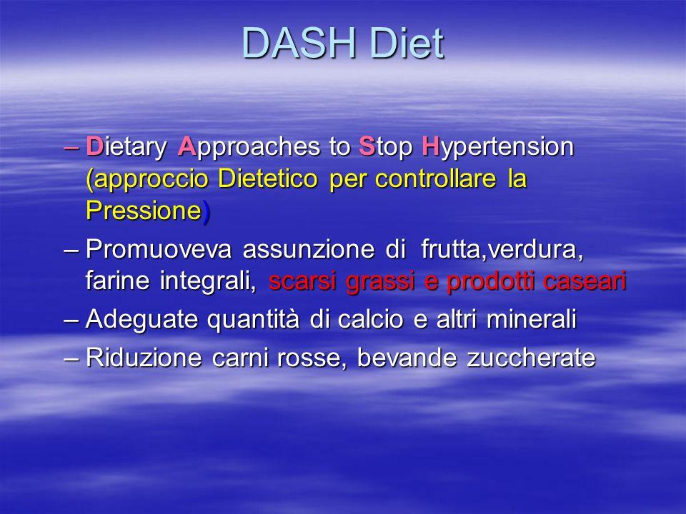 DASH DietDietary Approaches to Stop Hypertension (approccio Dietetico per controllare la Pressione)