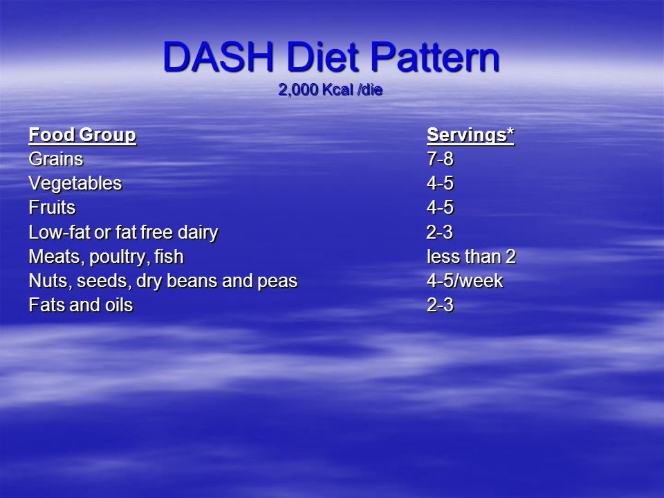 DASH Diet Pattern 2,000 Kcal /die