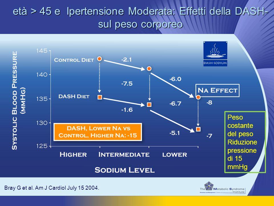 età > 45 e Ipertensione Moderata: Effetti della DASH- sul peso corporeo