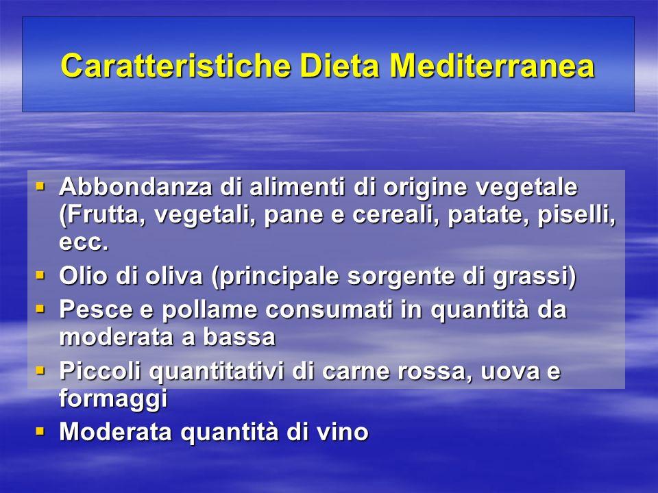 Caratteristiche Dieta Mediterranea
