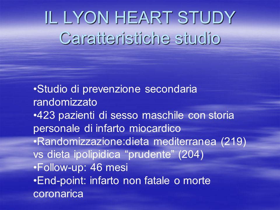 IL LYON HEART STUDY Caratteristiche studio