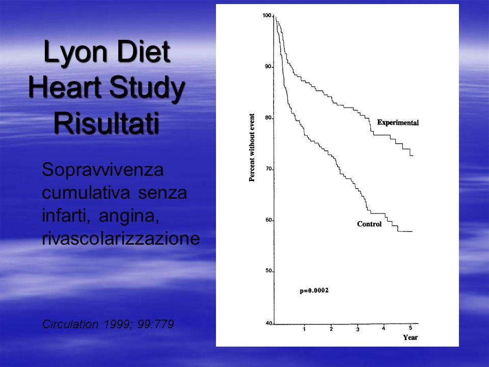 Lyon Diet Heart Study Risultati