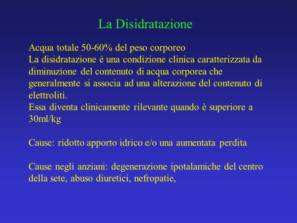 La Disidratazione Acqua totale 50-60% del peso corporeo