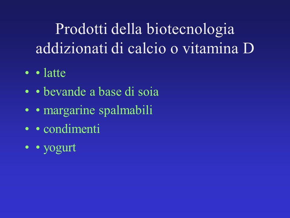 Prodotti della biotecnologia addizionati di calcio o vitamina D