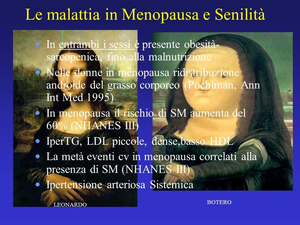 Le malattia in Menopausa e Senilità