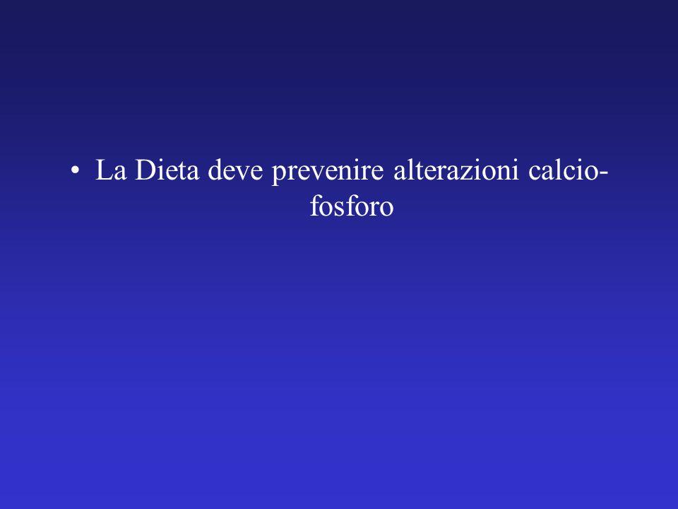La Dieta deve prevenire alterazioni calcio-fosforo