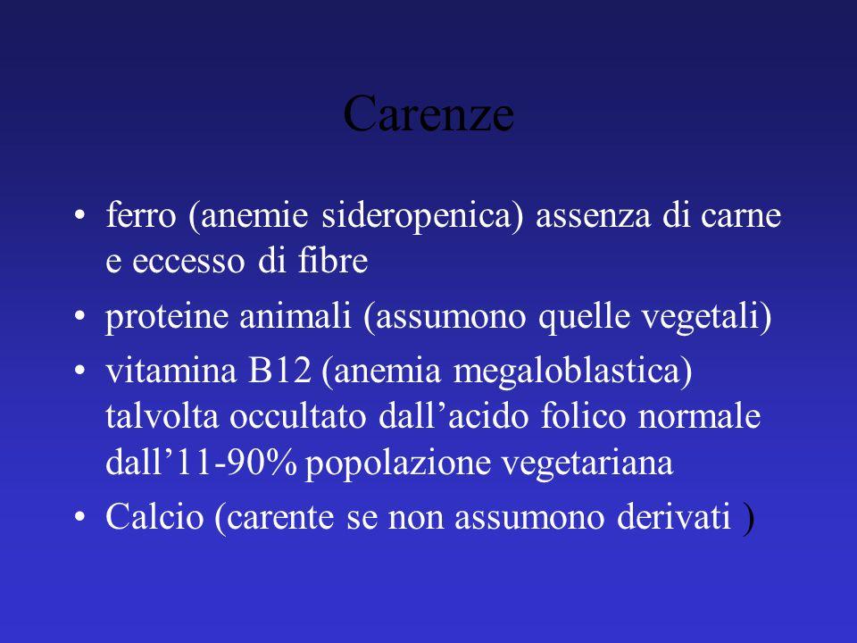 Carenze ferro (anemie sideropenica) assenza di carne e eccesso di fibre. proteine animali (assumono quelle vegetali)