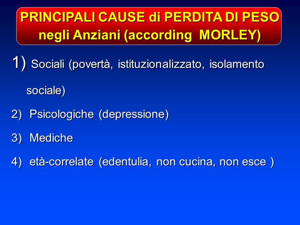 PRINCIPALI CAUSE di PERDITA DI PESO negli Anziani (according MORLEY)