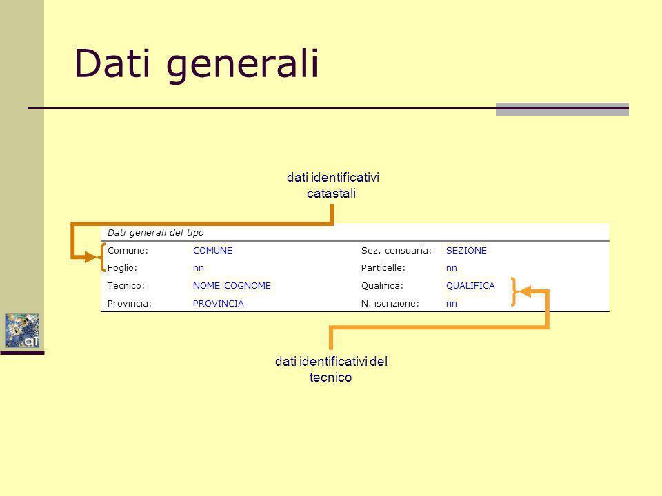 Dati generali dati identificativi catastali