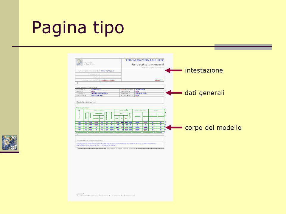 Pagina tipo intestazione dati generali corpo del modello