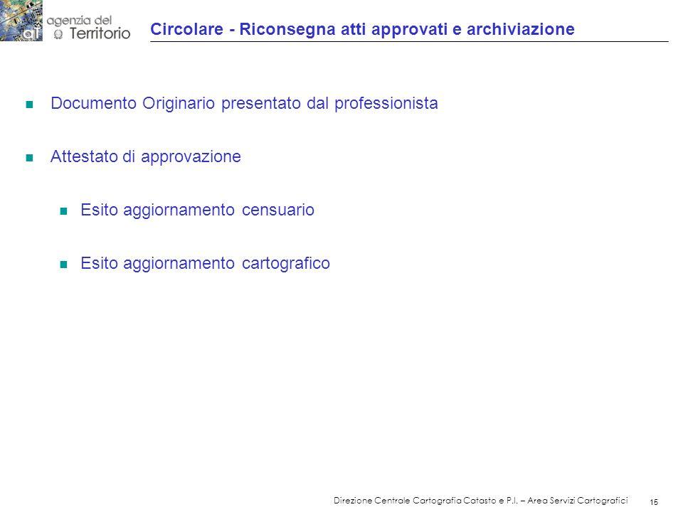 Circolare - Riconsegna atti approvati e archiviazione