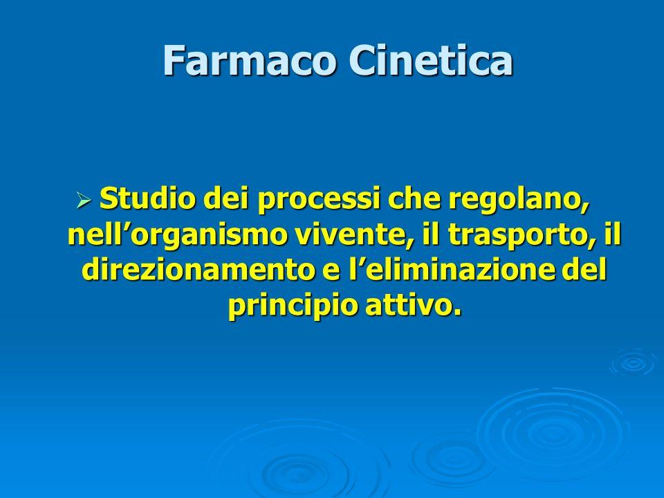 Farmaco Cinetica Studio dei processi che regolano, nell'organismo vivente, il trasporto, il direzionamento e l'eliminazione del principio attivo.