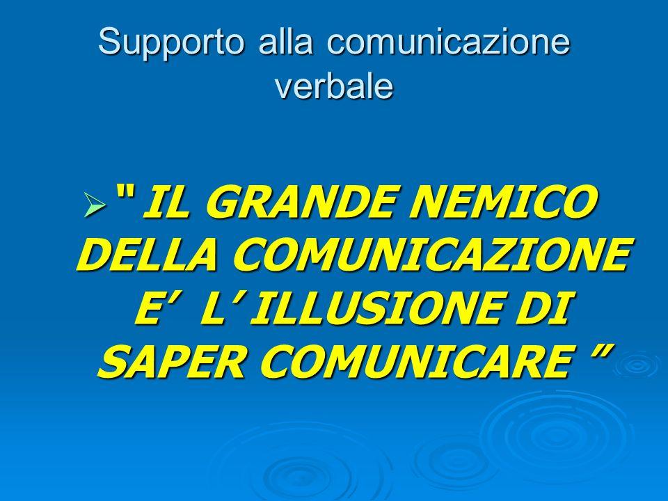Supporto alla comunicazione verbale