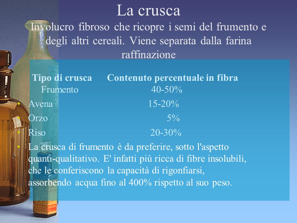 La crusca Involucro fibroso che ricopre i semi del frumento e degli altri cereali. Viene separata dalla farina raffinazione