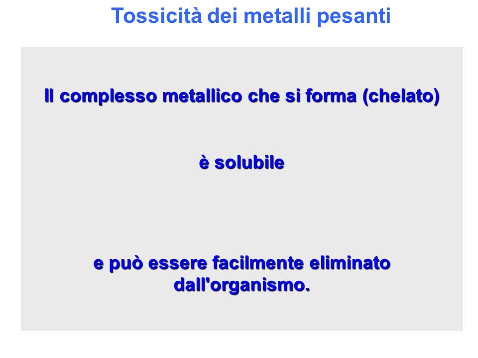 Tossicità dei metalli pesanti