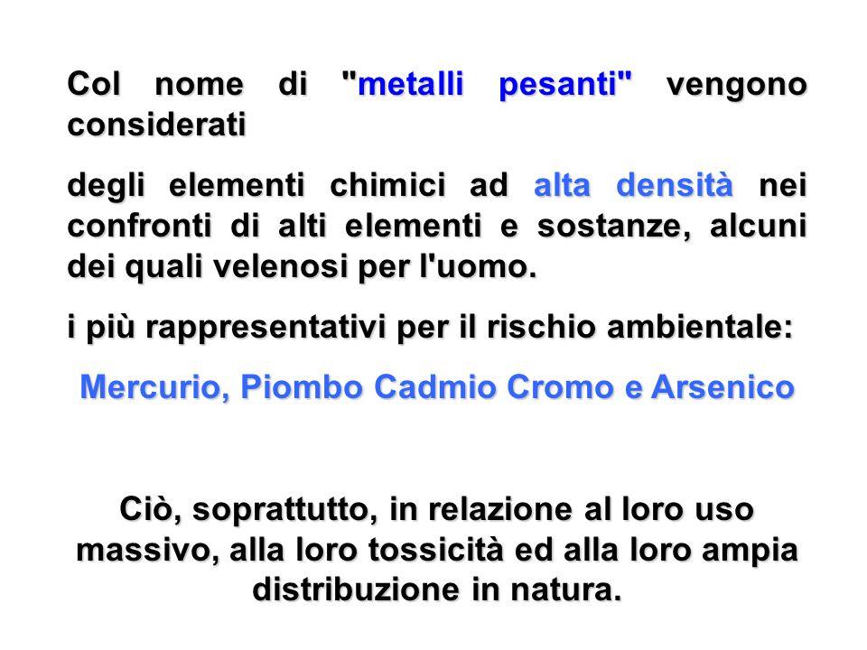 Mercurio, Piombo Cadmio Cromo e Arsenico