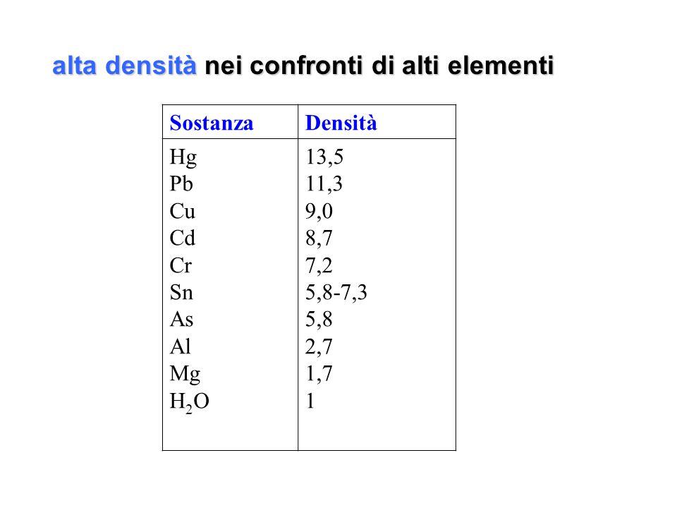 alta densità nei confronti di alti elementi