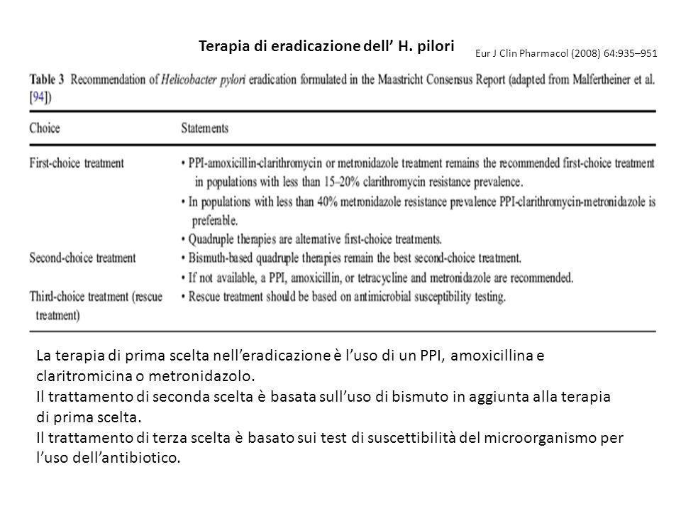 Terapia di eradicazione dell' H. pilori