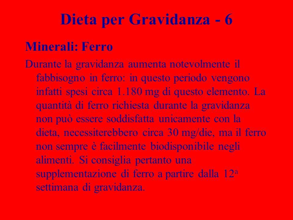 Dieta per Gravidanza - 6 Minerali: Ferro