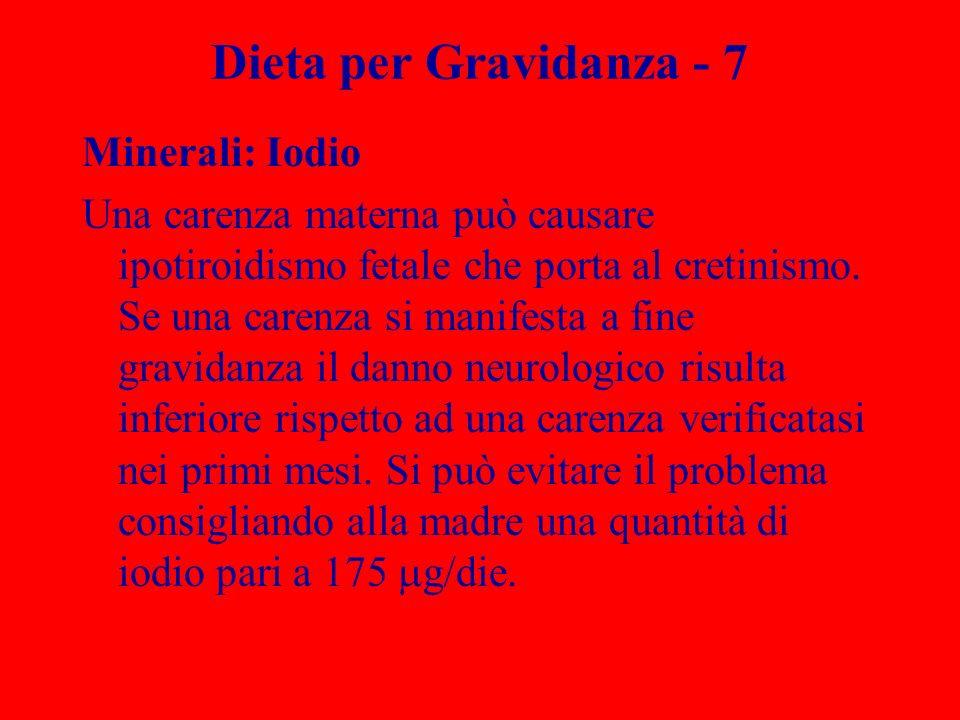 Dieta per Gravidanza - 7 Minerali: Iodio
