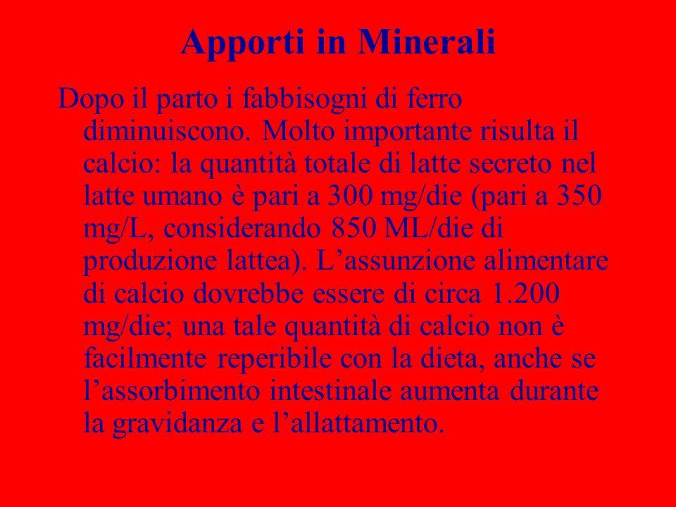 Apporti in Minerali