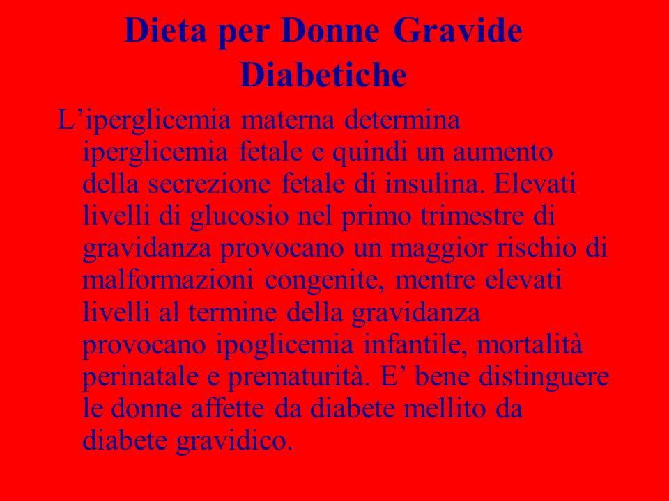 Dieta per Donne Gravide Diabetiche