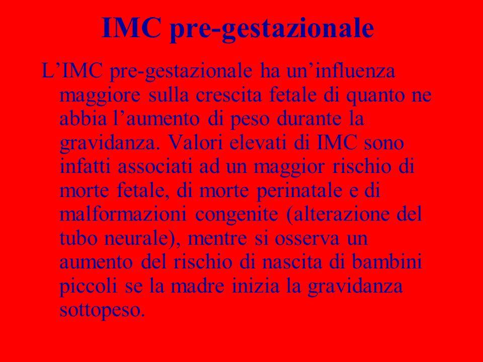 IMC pre-gestazionale