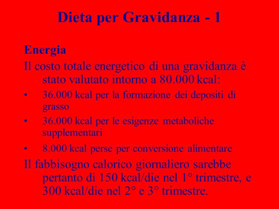 Dieta per Gravidanza - 1 Energia