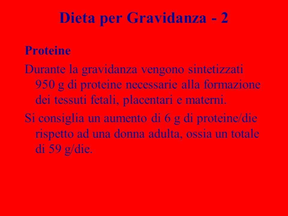 Dieta per Gravidanza - 2 Proteine