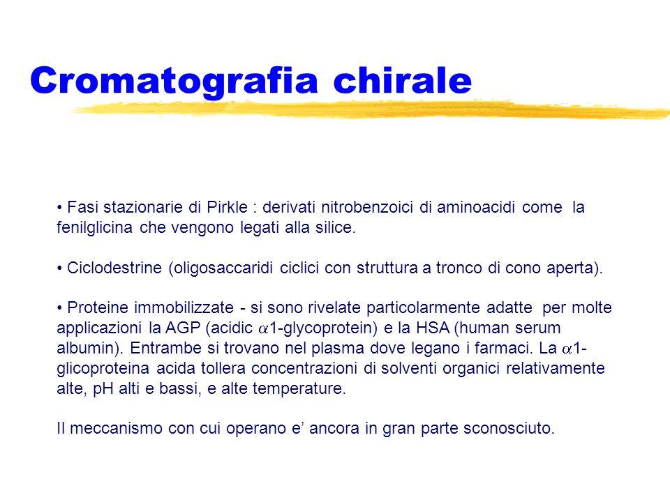 Cromatografia chirale
