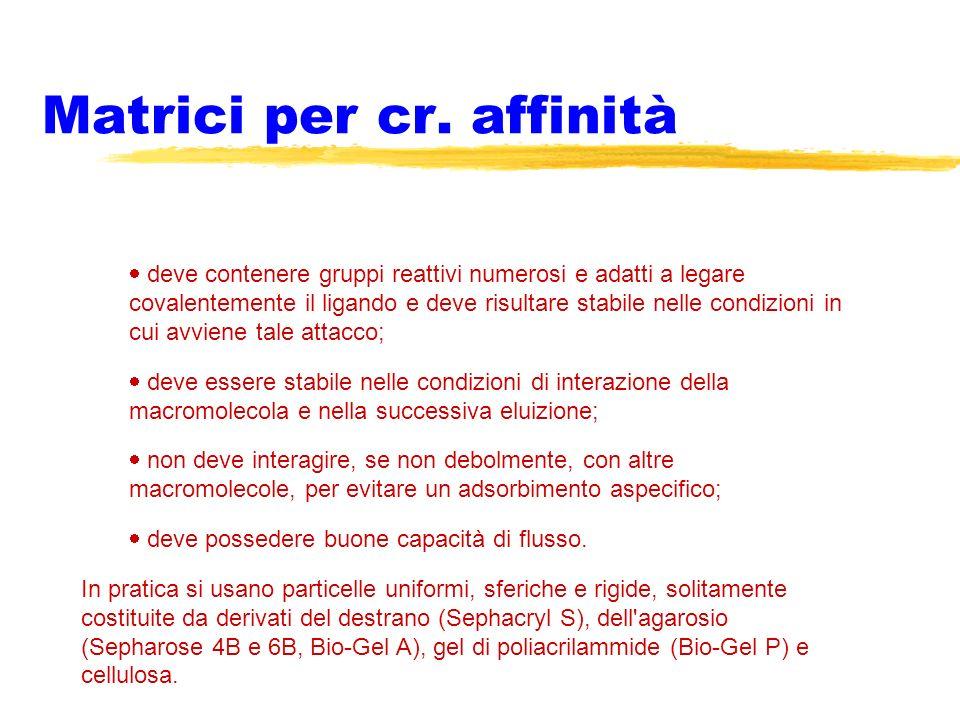 Matrici per cr. affinità