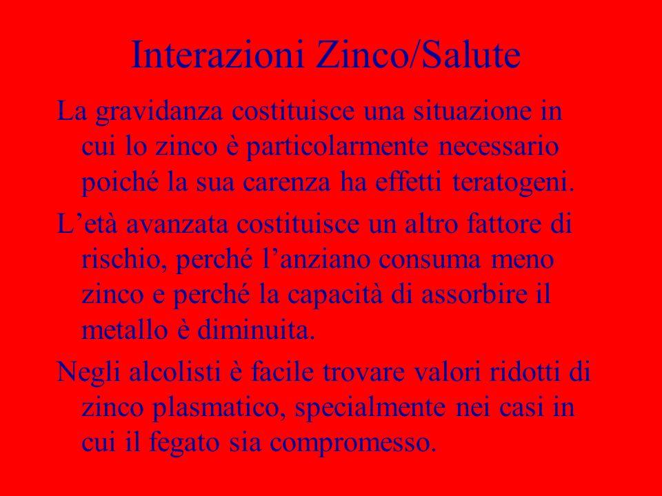 Interazioni Zinco/Salute
