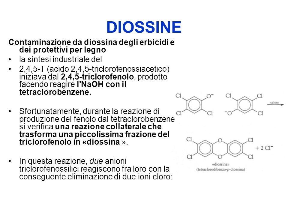 DIOSSINE Contaminazione da diossina degli erbicidi e dei protettivi per legno. la sintesi industriale del.