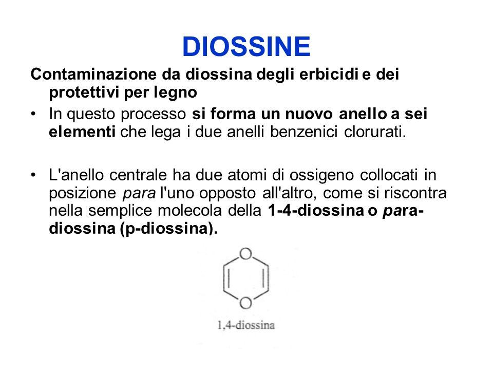 DIOSSINE Contaminazione da diossina degli erbicidi e dei protettivi per legno.
