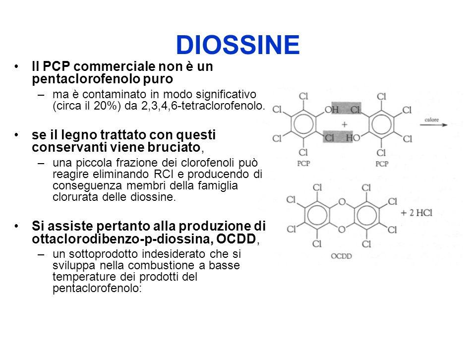 DIOSSINE Il PCP commerciale non è un pentaclorofenolo puro