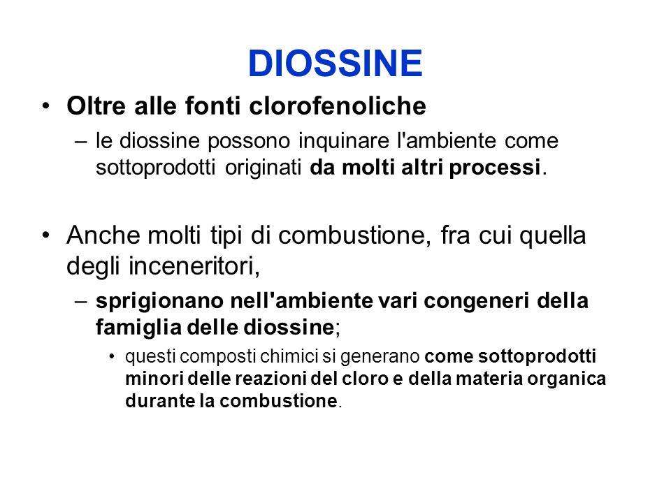 DIOSSINE Oltre alle fonti clorofenoliche