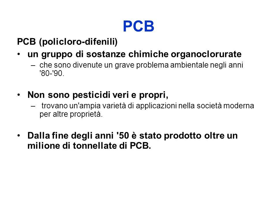 PCB PCB (policloro-difenili)