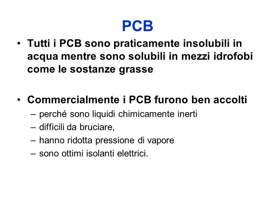 PCB Tutti i PCB sono praticamente insolubili in acqua mentre sono solubili in mezzi idrofobi come le sostanze grasse.