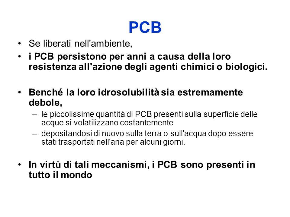 PCB Se liberati nell ambiente,
